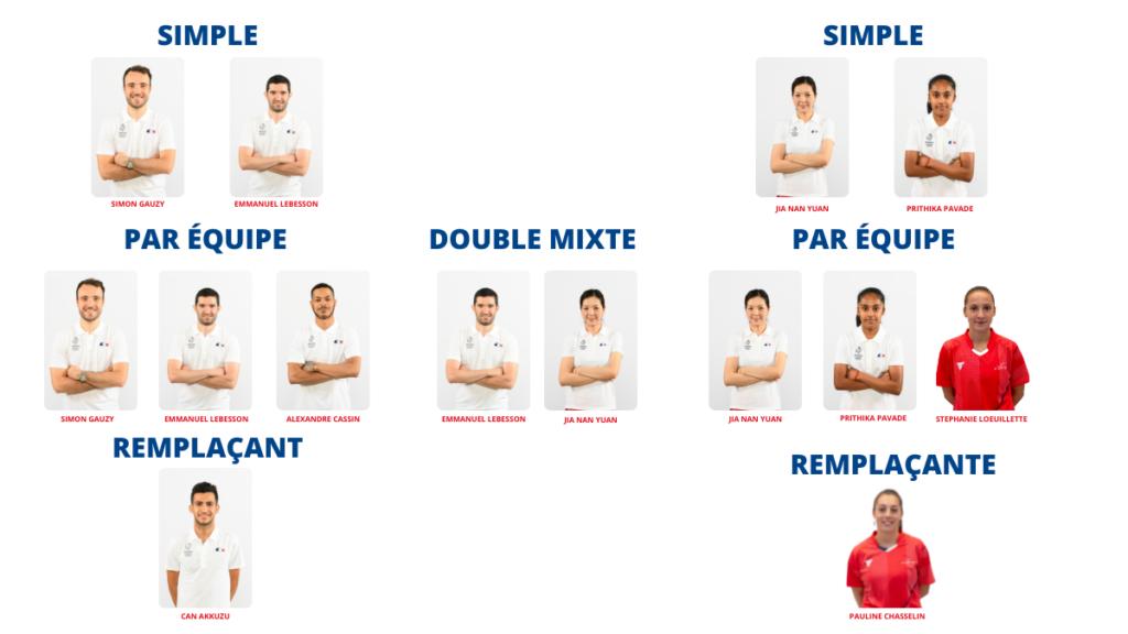 Composition de l'équipe de France de Tennis de Table aux Jeux Olympiques ce Tokyo | Montage FFTT